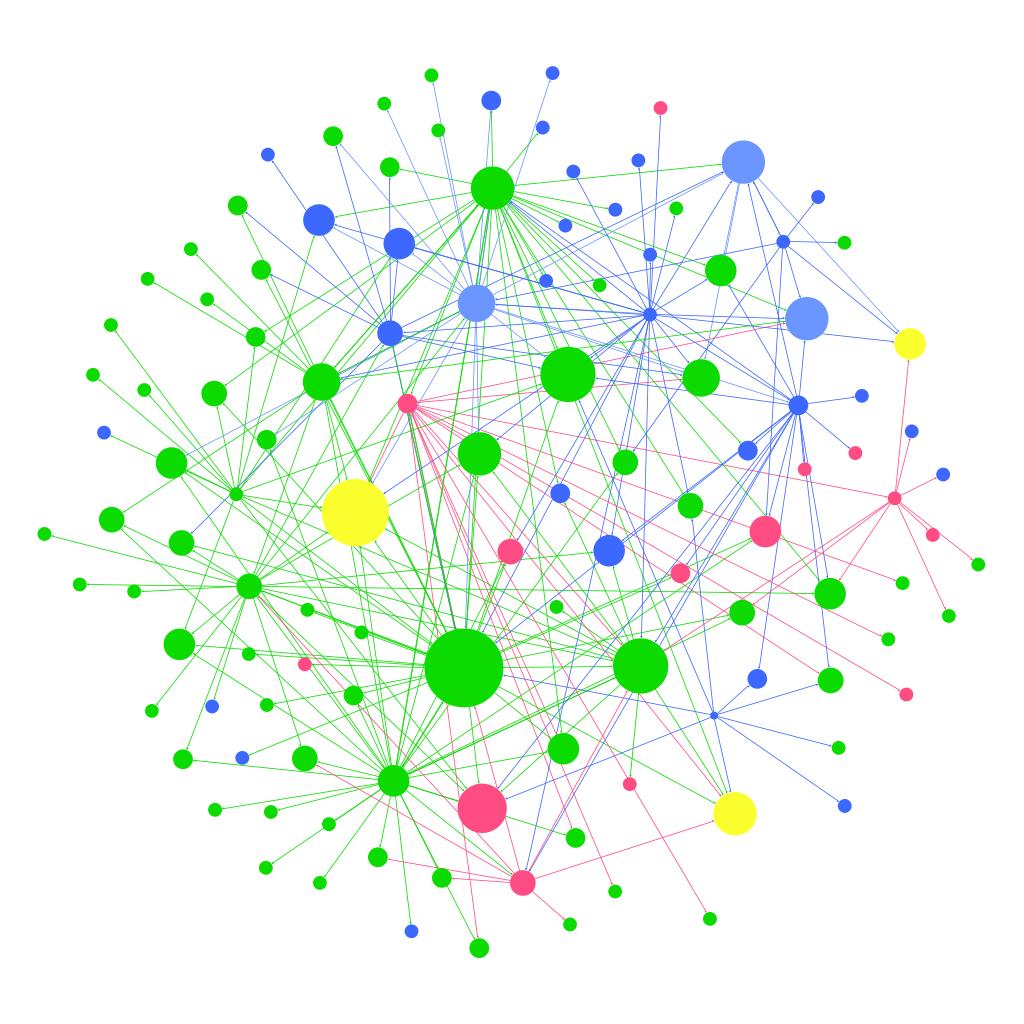 Haastateltujen koti- ja omaishoidon toimijoiden mainitsemat yhteydet